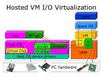 hosted vm i o virtualization