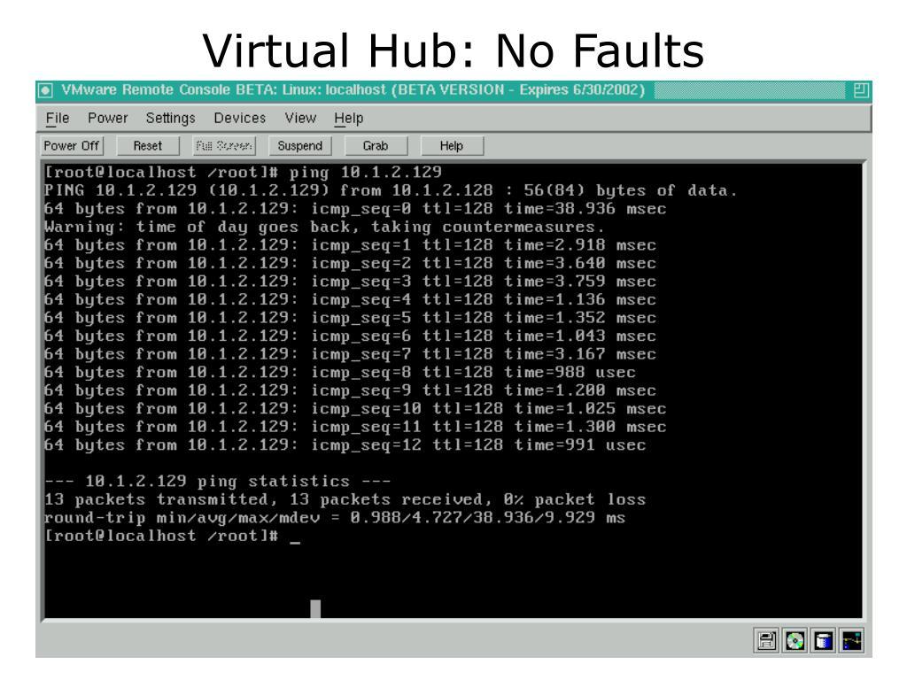 Virtual Hub: No Faults