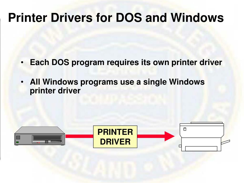 Printer Drivers for DOS and Windows