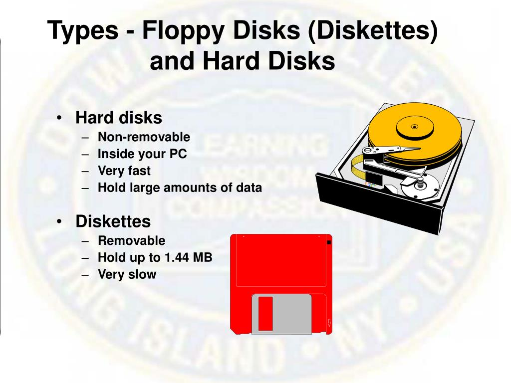Types - Floppy Disks (Diskettes)