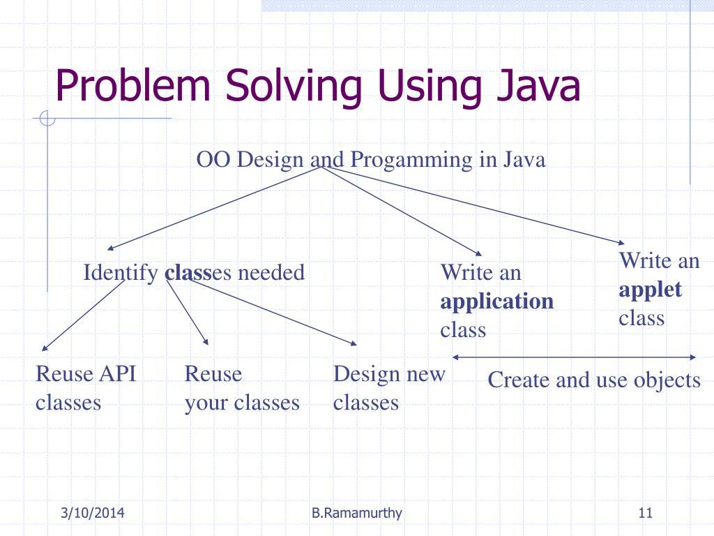 Problem Solving Using Java