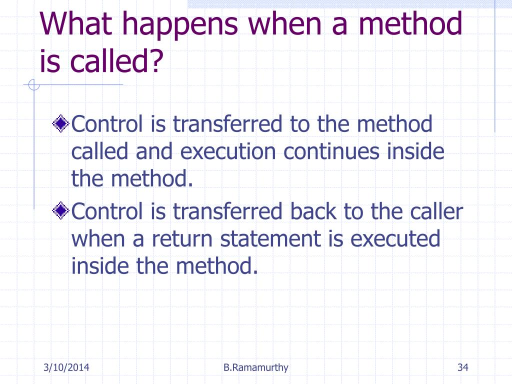 What happens when a method is called?