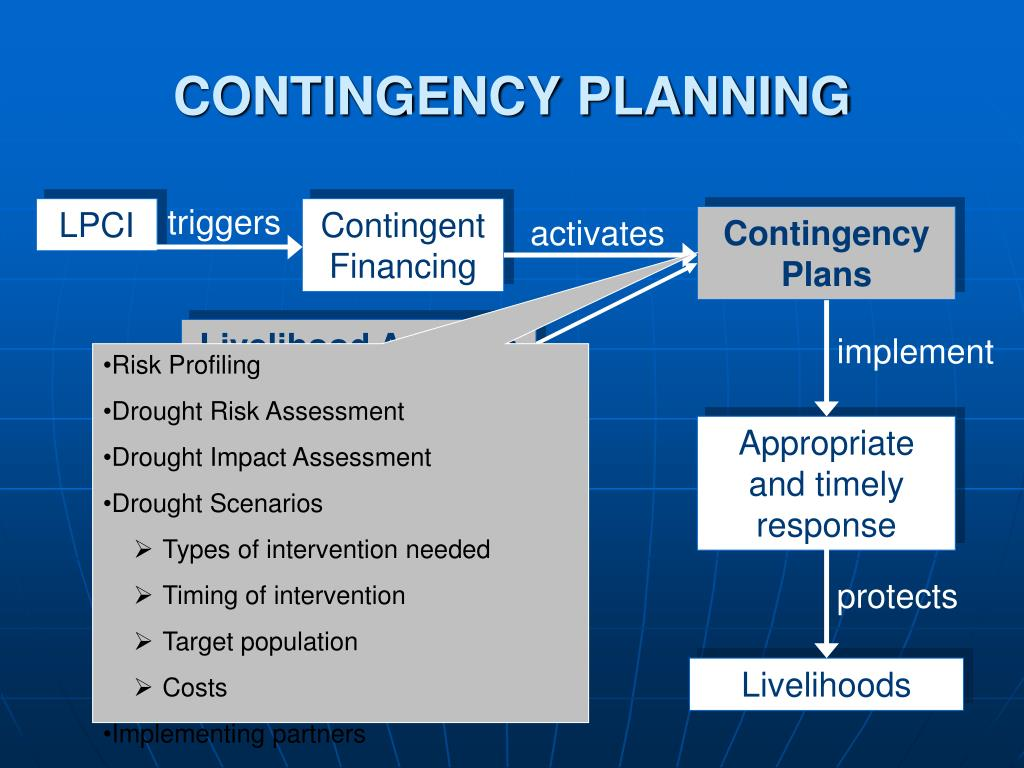 financial contingency planning sources of funding paper Are you able to guess answers of ajs 574 week 5 financial contingency planning sources of funding paper very easily without having any confusion in your mind if the answer is no.