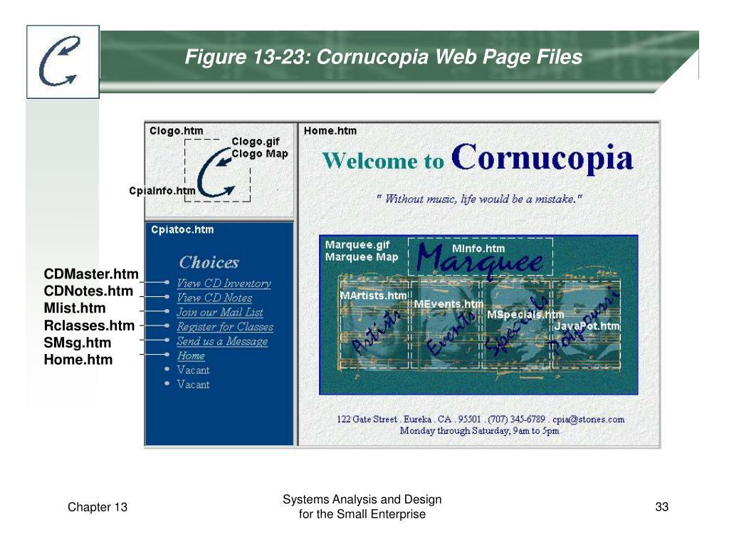 Figure 13-23: Cornucopia Web Page Files