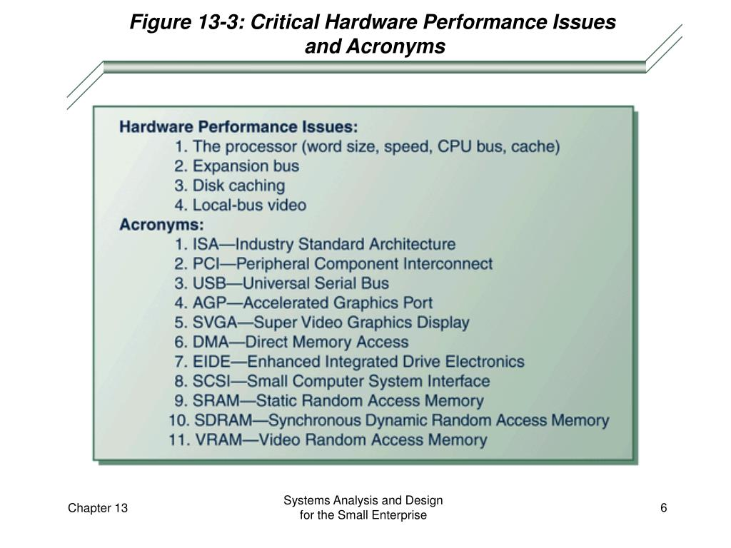 Figure 13-3: Critical Hardware Performance Issues