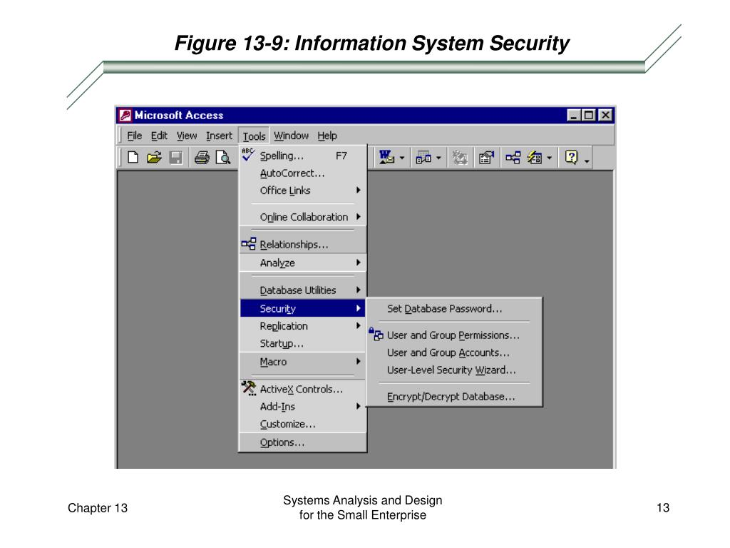 Figure 13-9: Information System Security