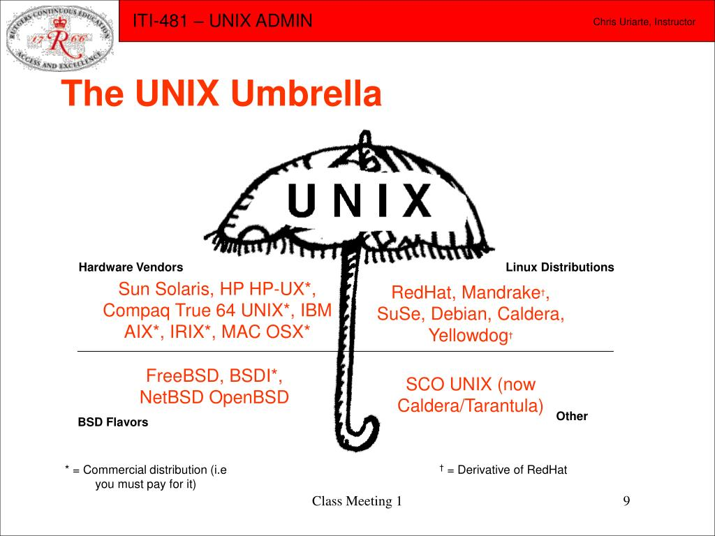 The UNIX Umbrella