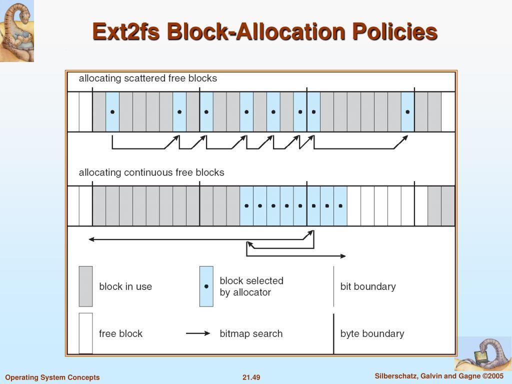 Ext2fs Block-Allocation Policies