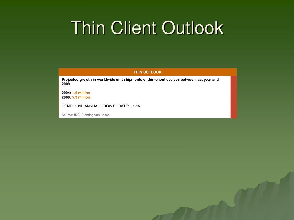 Thin Client Outlook
