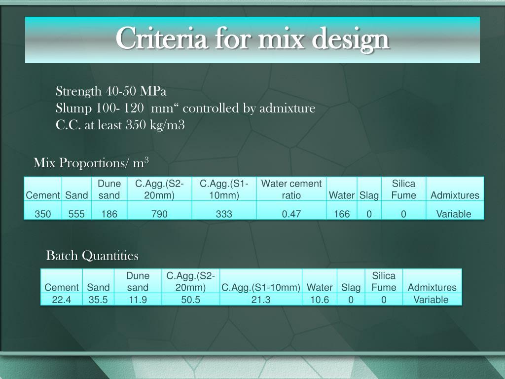 Criteria for mix design