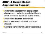 jdk1 1 event model application support