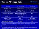 cost vs a postage meter
