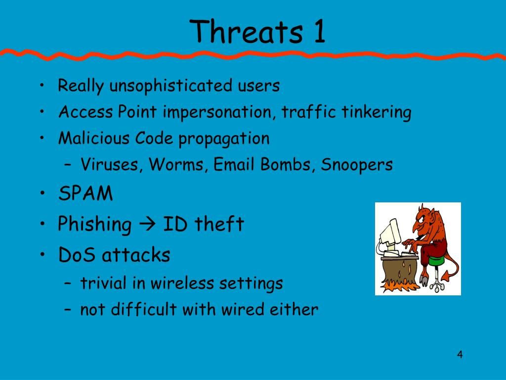 Threats 1