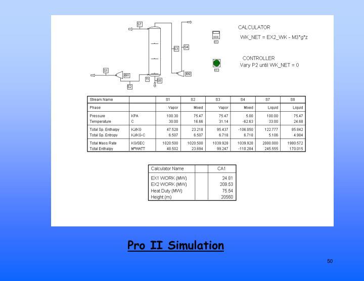 Pro II Simulation