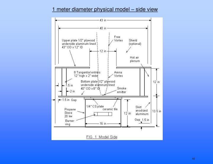 1 meter diameter physical model – side view
