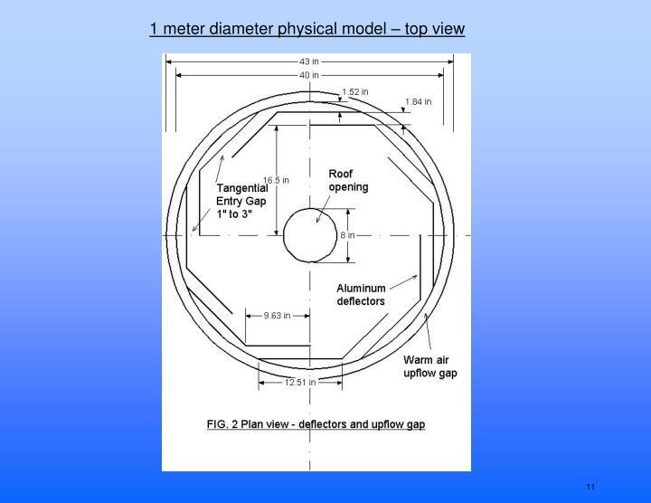 1 meter diameter physical model – top view