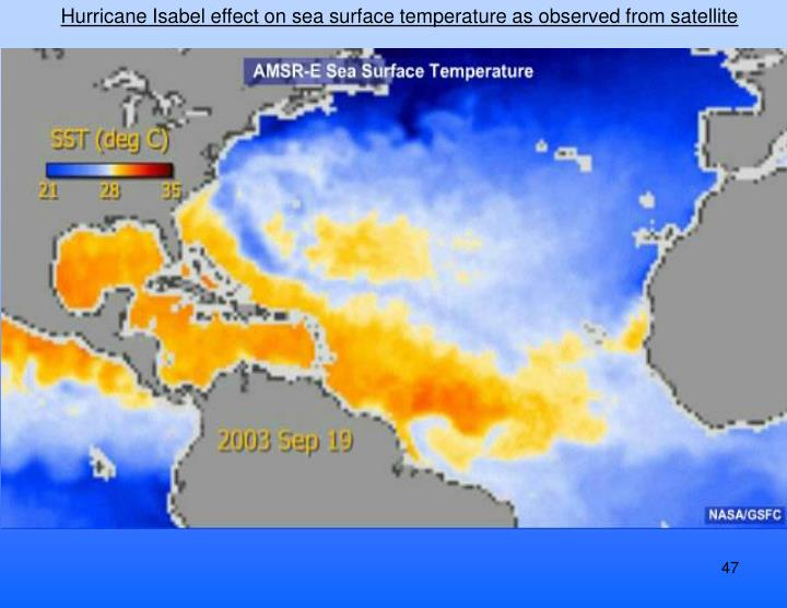 Hurricane Isabel effect on sea surface temperature as observed from satellite