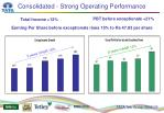 consolidated strong operating performance