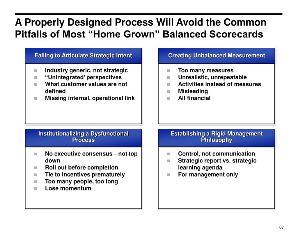 """A Properly Designed Process Will Avoid the Common Pitfalls of Most """"Home Grown"""" Balanced Scorecards"""