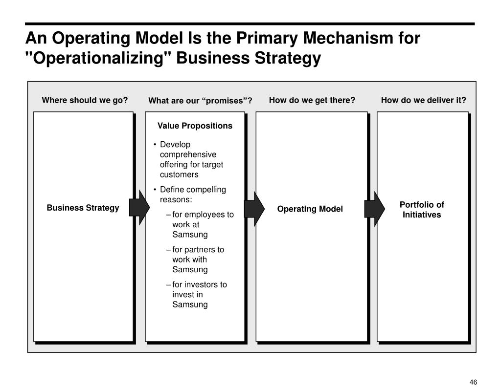"""An Operating Model Is the Primary Mechanism for """"Operationalizing"""" Business Strategy"""