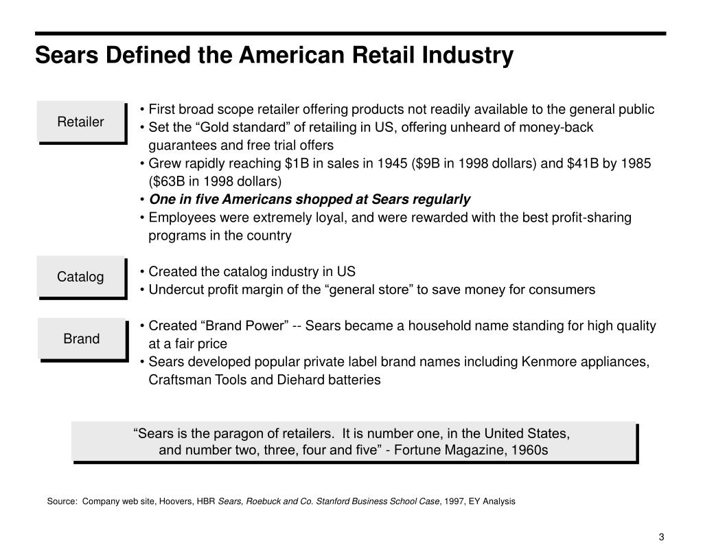 Sears Defined the American Retail Industry
