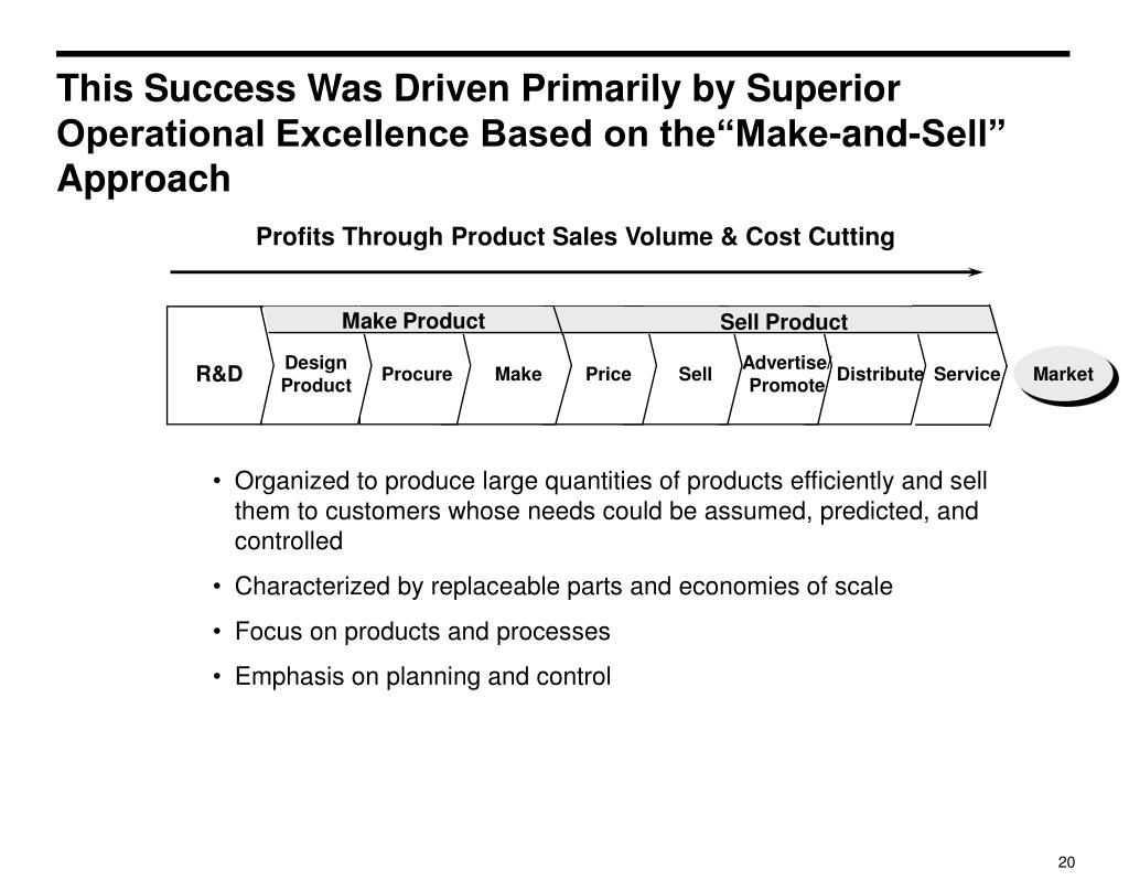 """This Success Was Driven Primarily by Superior Operational Excellence Based on the""""Make-and-Sell"""" Approach"""