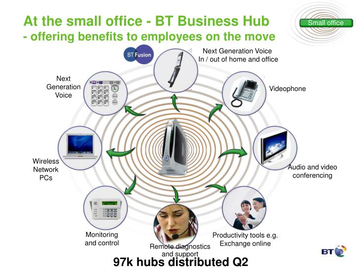 bt corporate strategy To assist in addressing these business demands, bt partners offers c-level  advisory services providing strategic insight and direction for:.