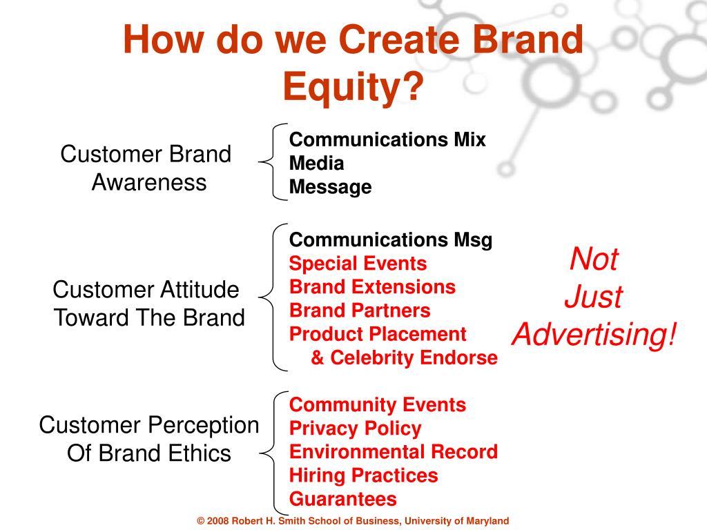 How do we Create Brand Equity?
