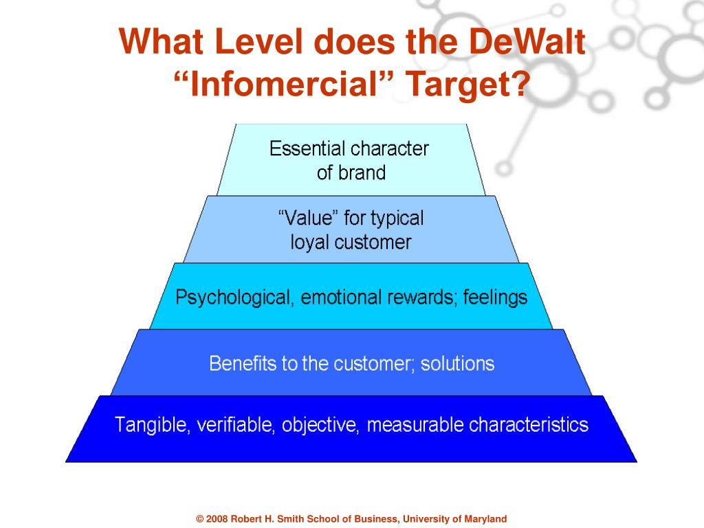 "What Level does the DeWalt ""Infomercial"" Target?"