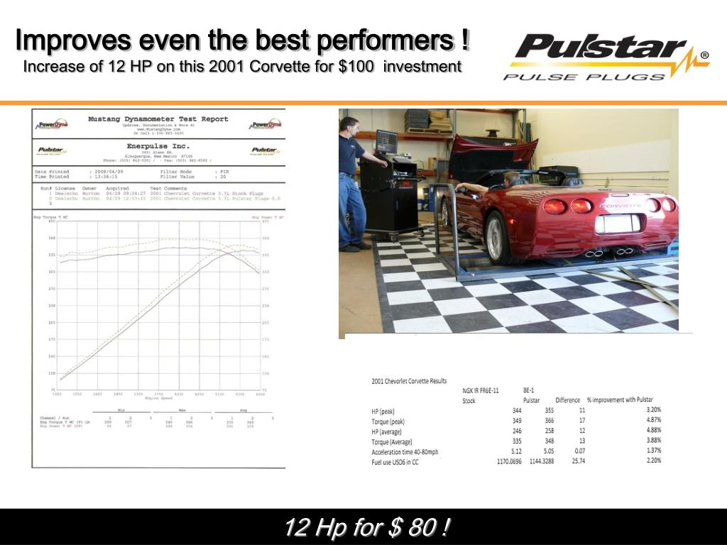 Improves even the best performers !