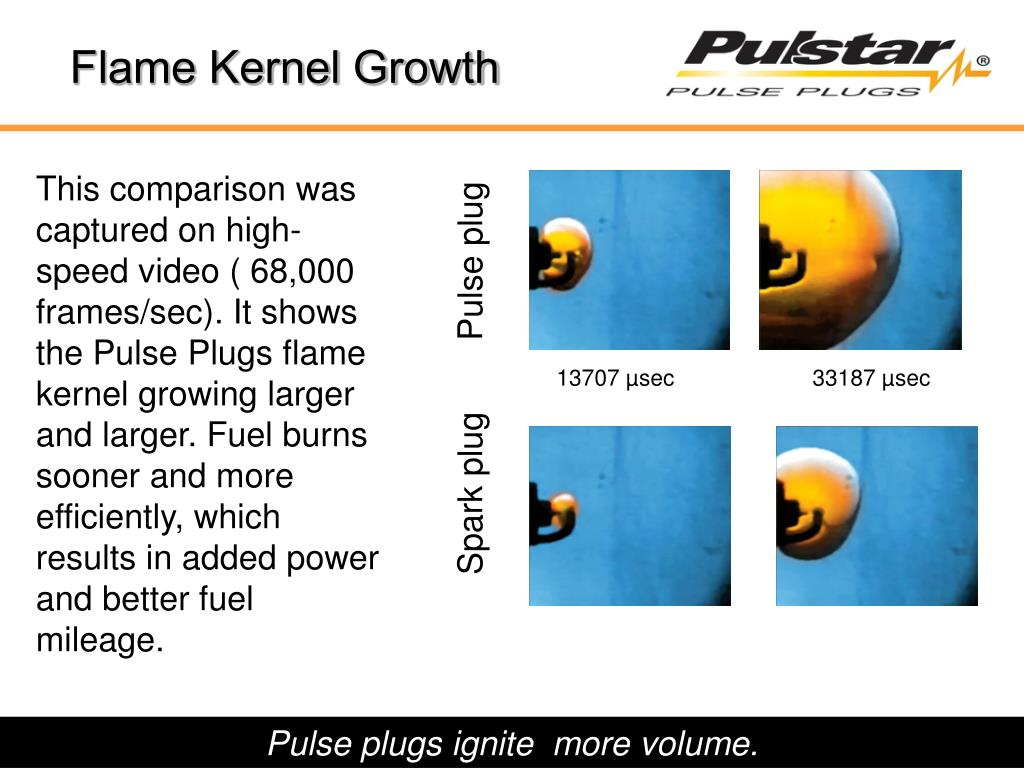 Flame Kernel Growth