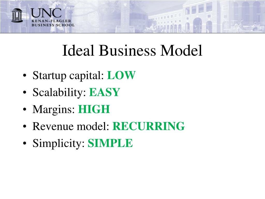 Ideal Business Model