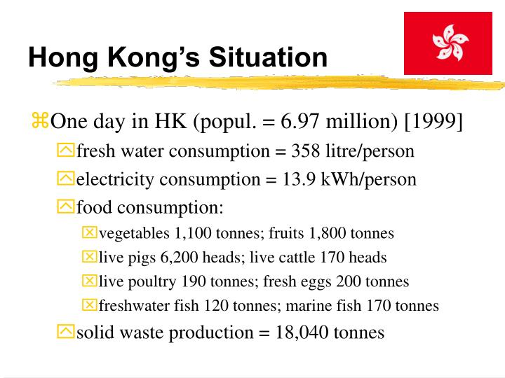 Hong Kong's Situation
