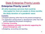 state enterprise priority levels29