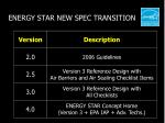 energy star new spec transition