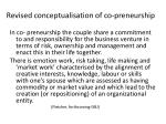 revised conceptualisation of co preneurship