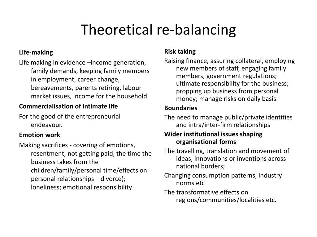 Theoretical re-balancing