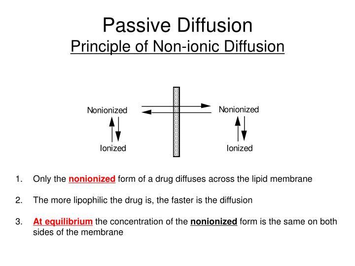 Passive Diffusion