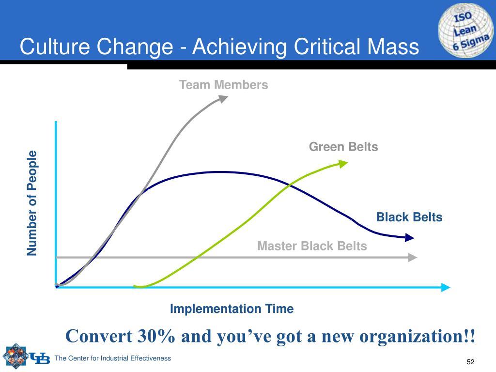 Culture Change - Achieving Critical Mass