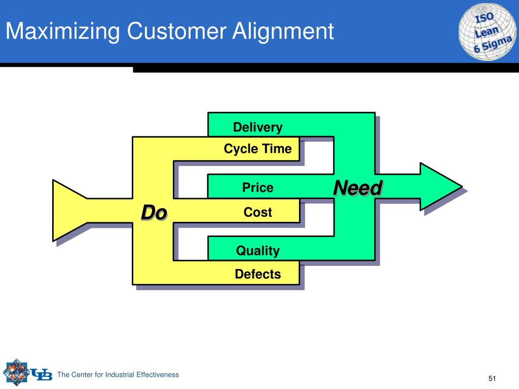 Maximizing Customer Alignment