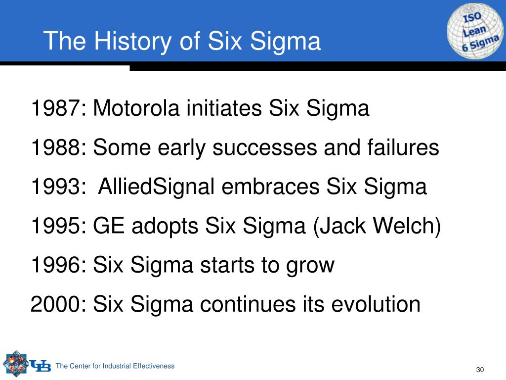 The History of Six Sigma