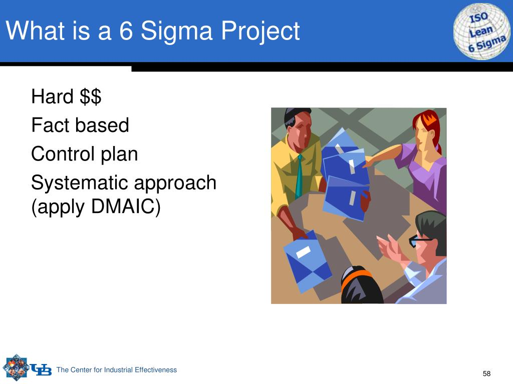 What is a 6 Sigma Project