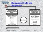 management skills and competence