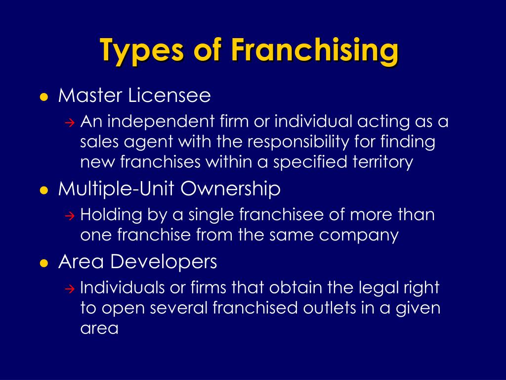 Types of Franchising