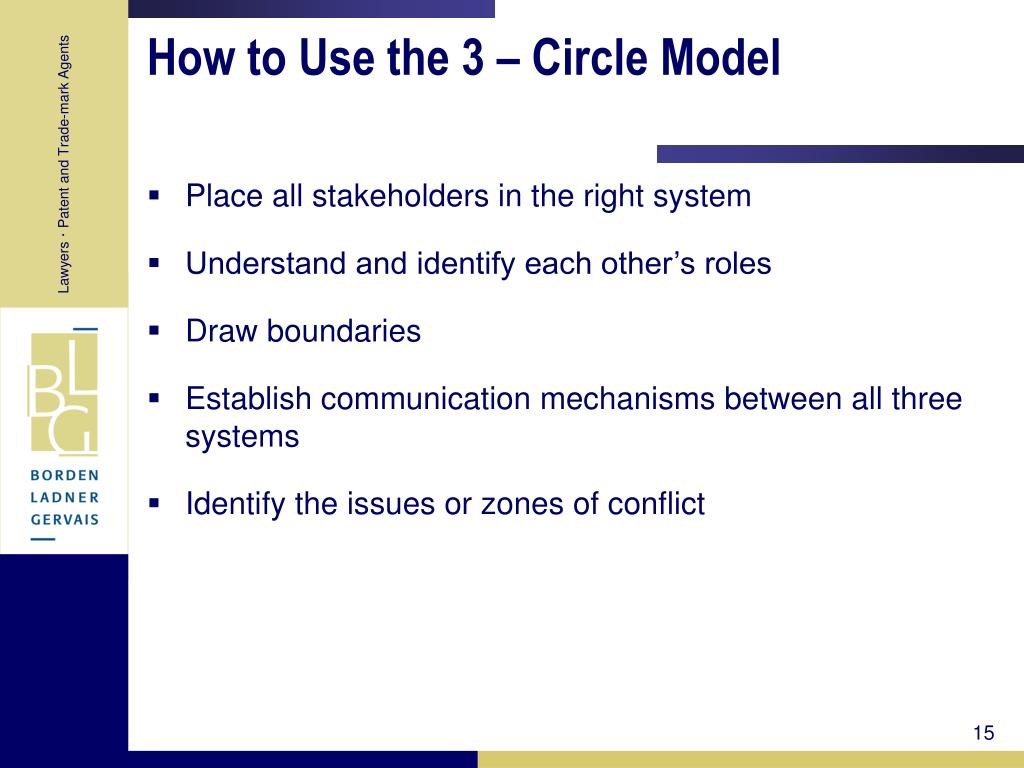 How to Use the 3 – Circle Model