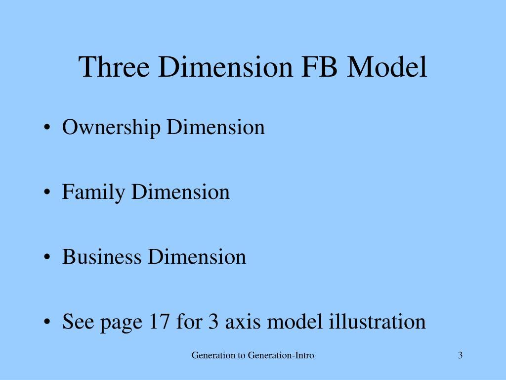 Three Dimension FB Model