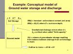 example conceptual model of ground water storage and discharge