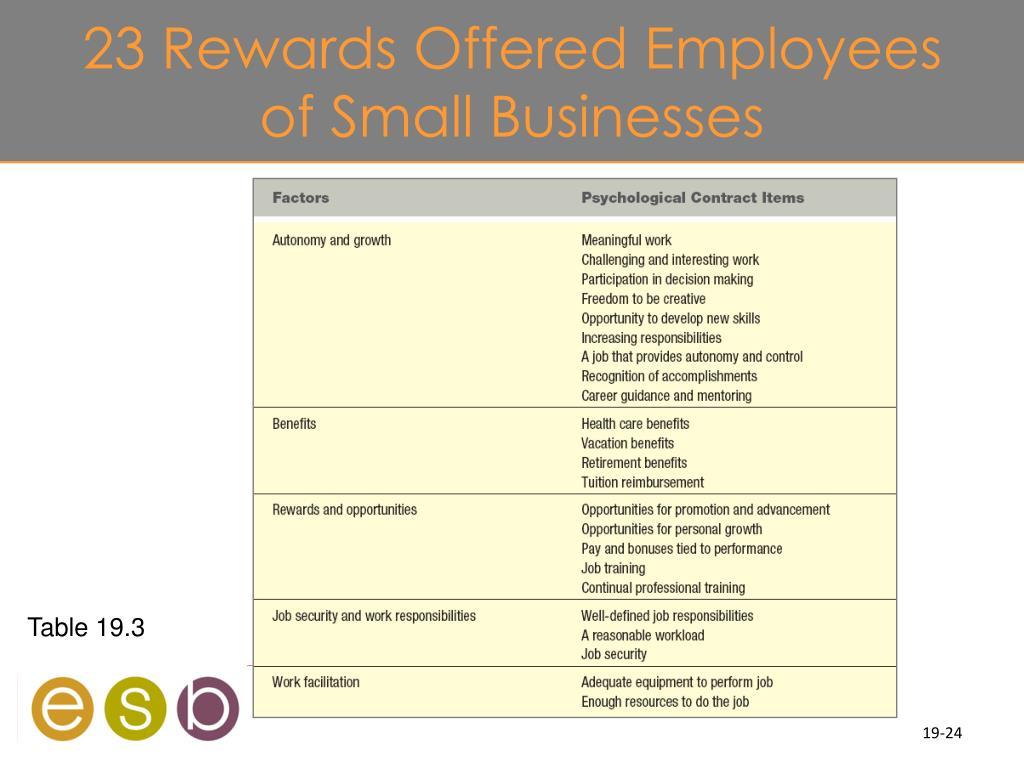 23 Rewards Offered Employees