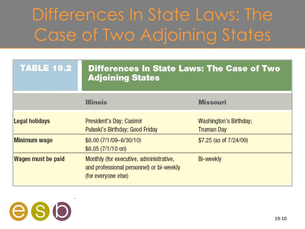 Differences In State Laws: The Case of Two Adjoining States