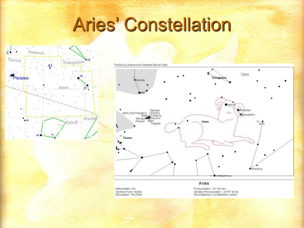 PPT - Easter Festival and Aries Full Moon PowerPoint